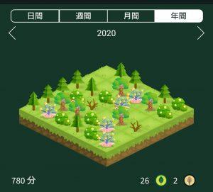 Forestプレイ画面5